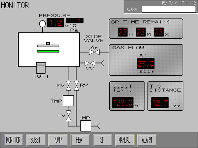 SSP2000Plusモニター画面