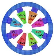 静電型補正器構造図