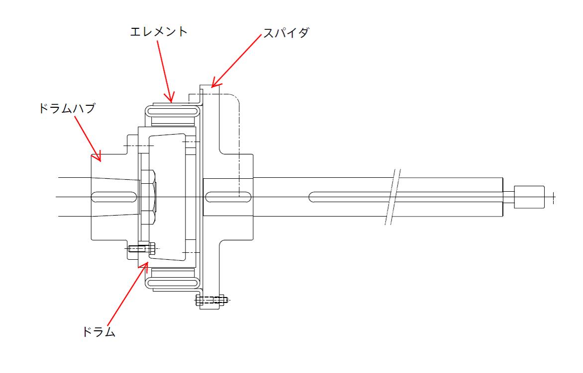 エアークラッチの構成