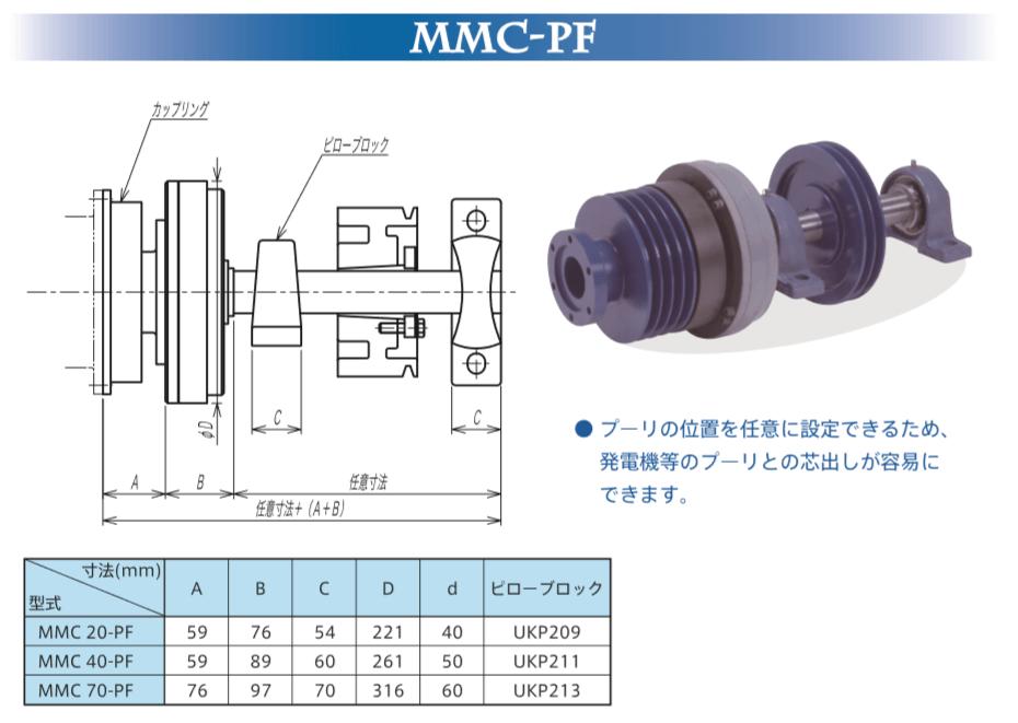 MMC-PF