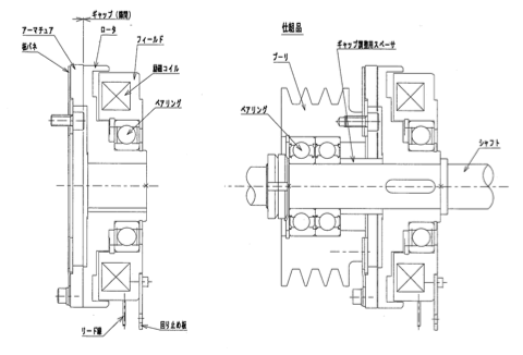 電磁クラッチとプーリの組立概略図