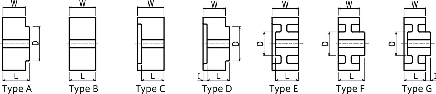 標準型5Vプーリ
