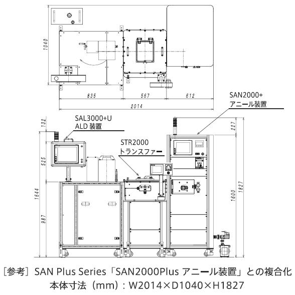 SAL3000Plus複合化外観図